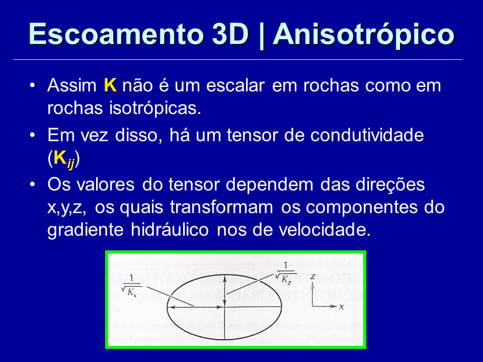 Escoamento 3D | Anisotrópico