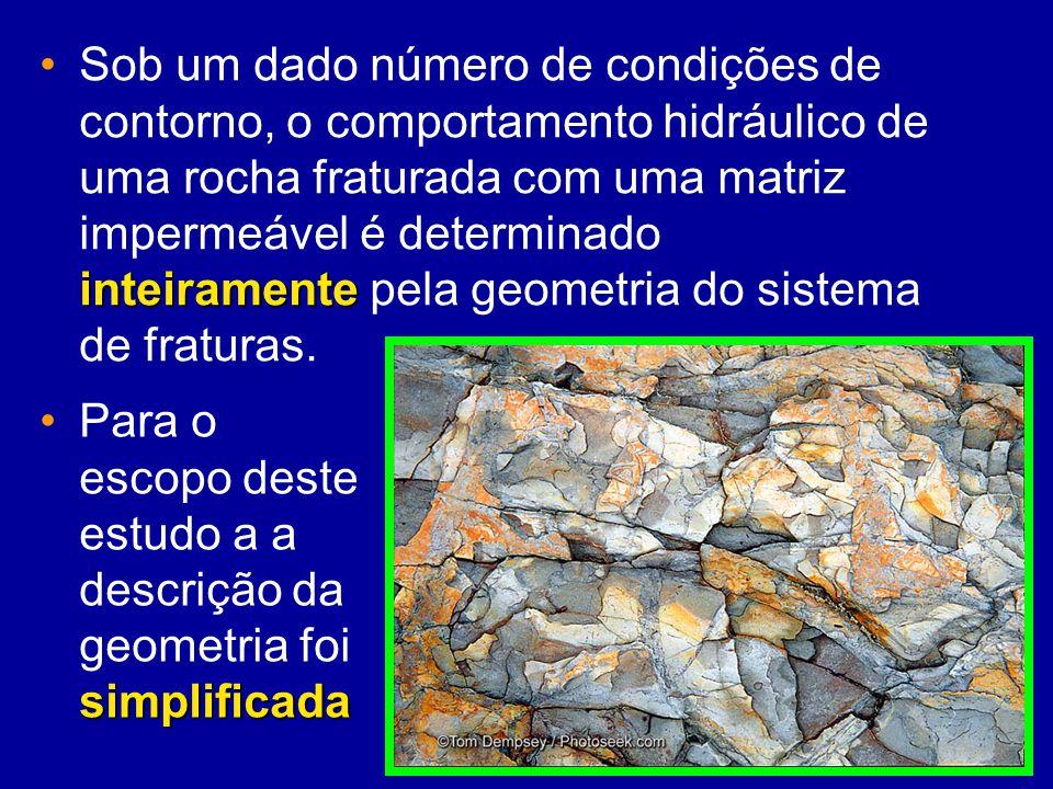 Sob um dado número de condições de contorno, o comportamento hidráulico de uma rocha fraturada com uma matriz impermeável é determinado inteiramente pela geometria do sistema de fraturas.