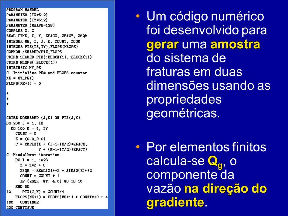 Um código numérico foi desenvolvido para gerar uma amostra do sistema de fraturas em duas dimensões usando as propriedades geométricas.