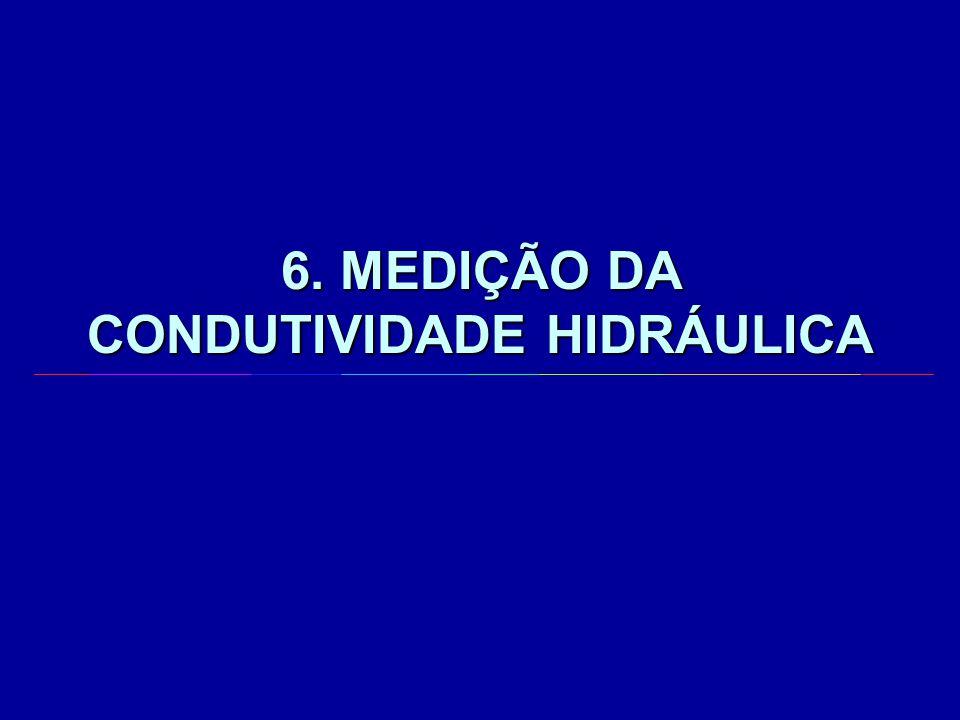6. MEDIÇÃO DA CONDUTIVIDADE HIDRÁULICA