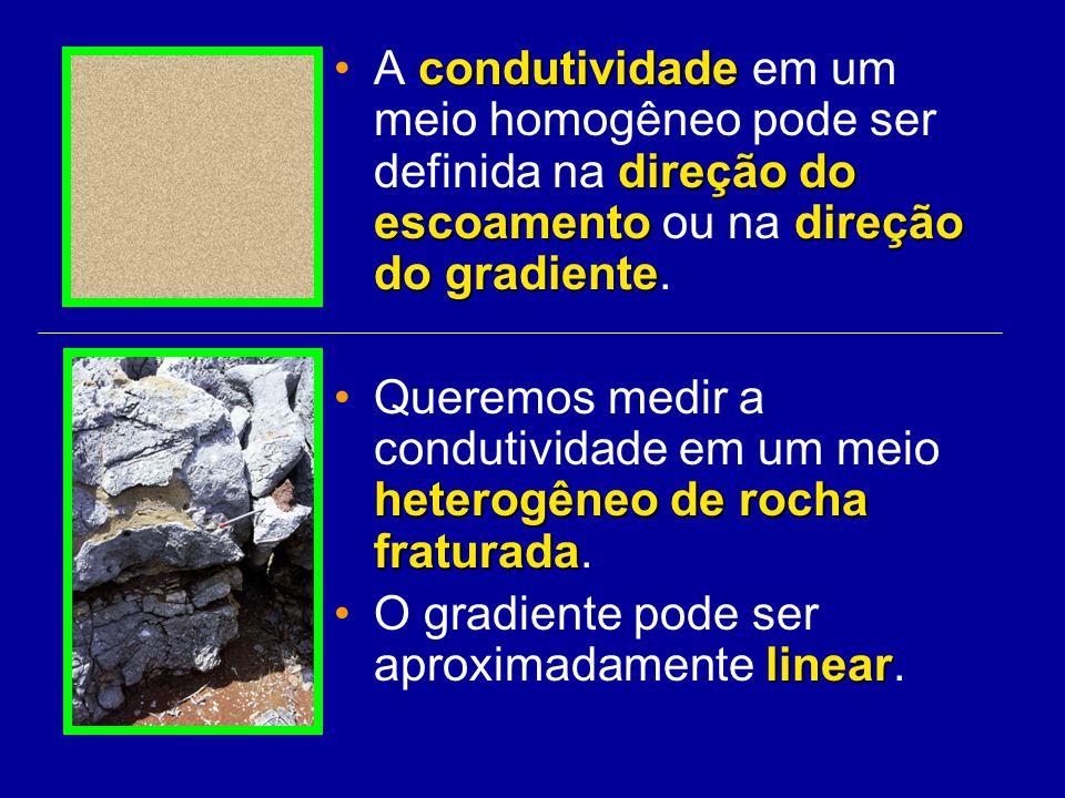A condutividade em um meio homogêneo pode ser definida na direção do escoamento ou na direção do gradiente.