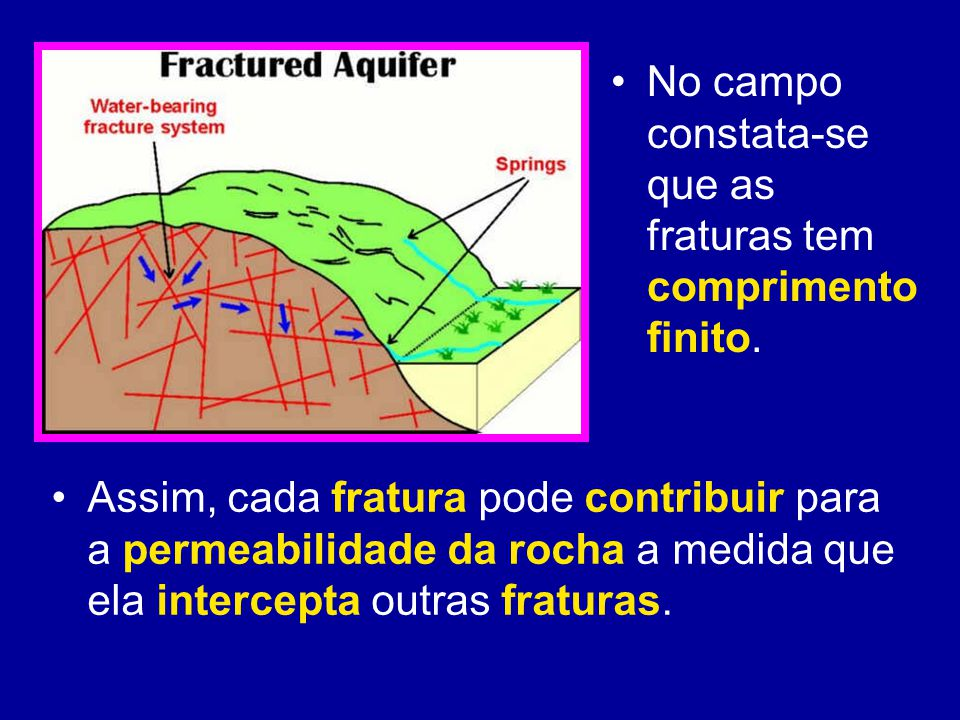 No campo constata-se que as fraturas tem comprimento finito.