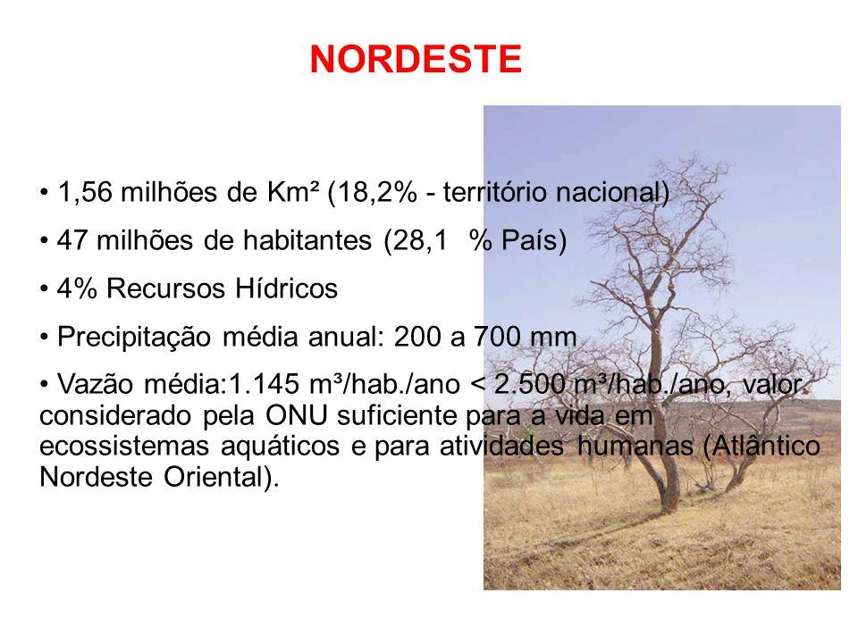 NORDESTE 1,56 milhões de Km² (18,2% - território nacional)