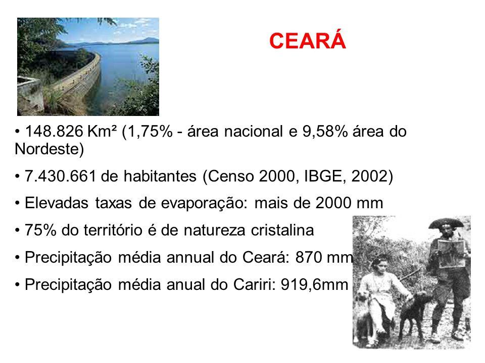 CEARÁ 148.826 Km² (1,75% - área nacional e 9,58% área do Nordeste)