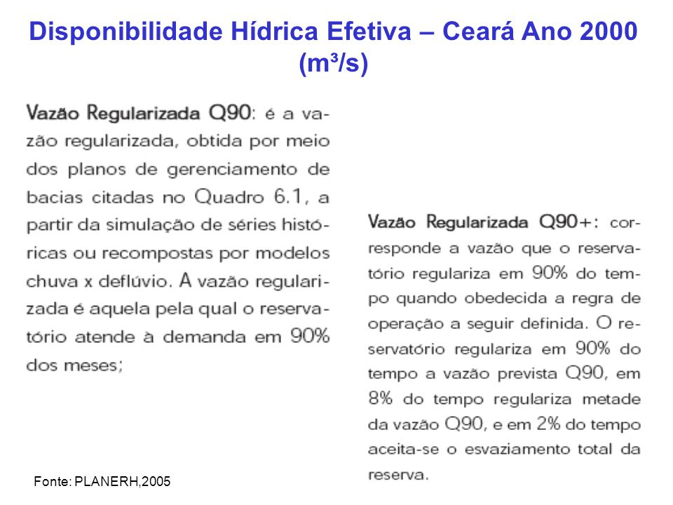 Disponibilidade Hídrica Efetiva – Ceará Ano 2000 (m³/s)