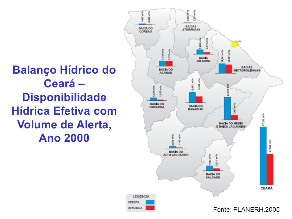 Balanço Hídrico do Ceará – Disponibilidade Hídrica Efetiva com Volume de Alerta, Ano 2000