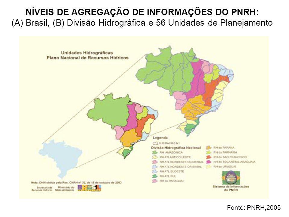 NÍVEIS DE AGREGAÇÃO DE INFORMAÇÕES DO PNRH: