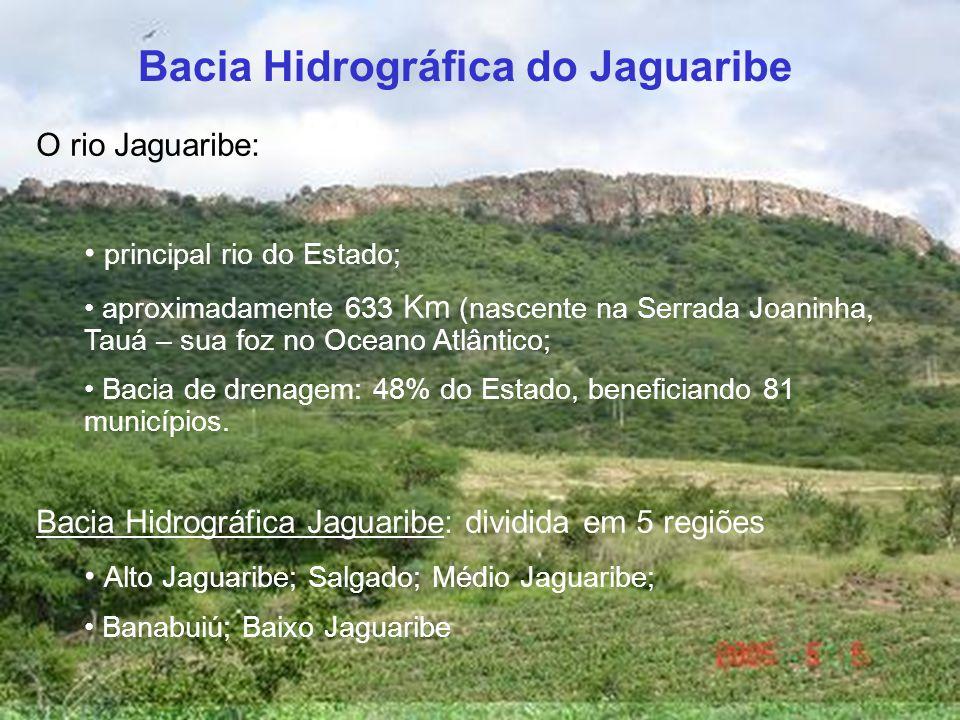 Bacia Hidrográfica do Jaguaribe