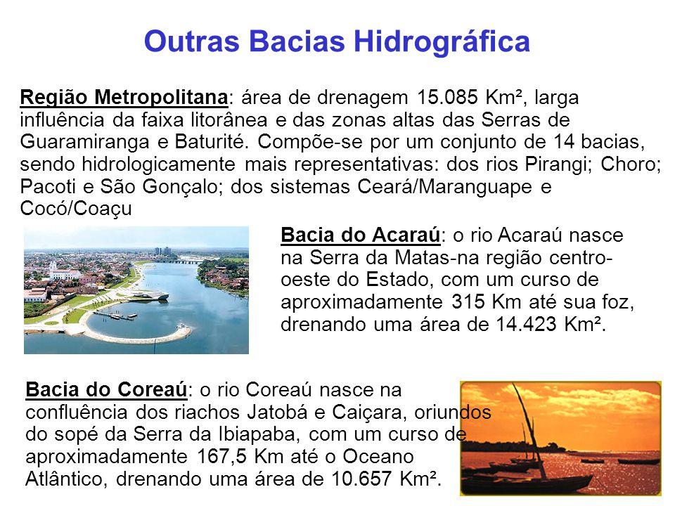 Outras Bacias Hidrográfica