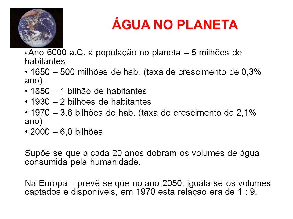 ÁGUA NO PLANETA Ano 6000 a.C. a população no planeta – 5 milhões de habitantes. 1650 – 500 milhões de hab. (taxa de crescimento de 0,3% ano)