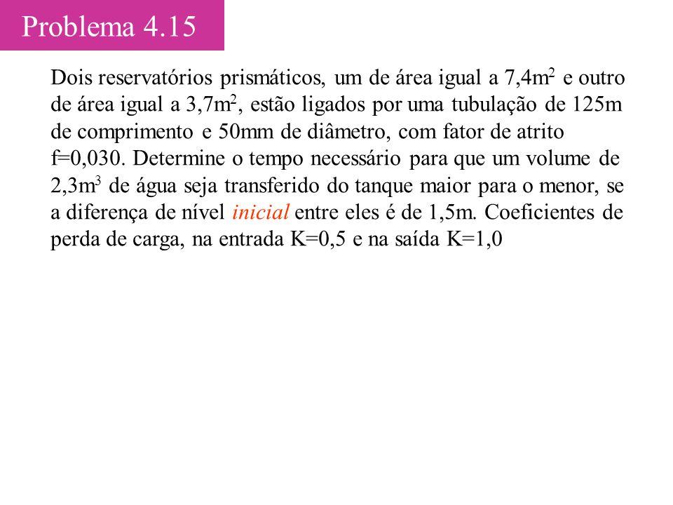 Problema 4.15