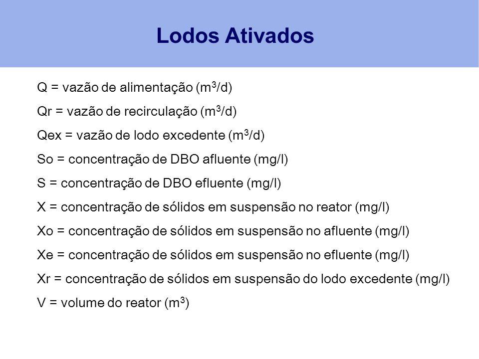 Lodos Ativados Q = vazão de alimentação (m3/d)
