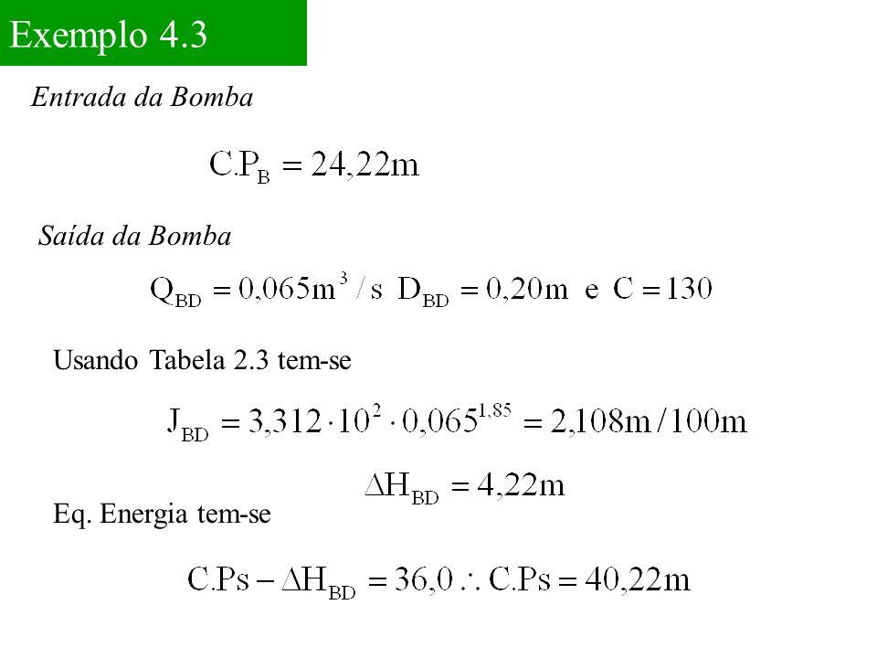 Exemplo 4.3 Entrada da Bomba Saída da Bomba Usando Tabela 2.3 tem-se