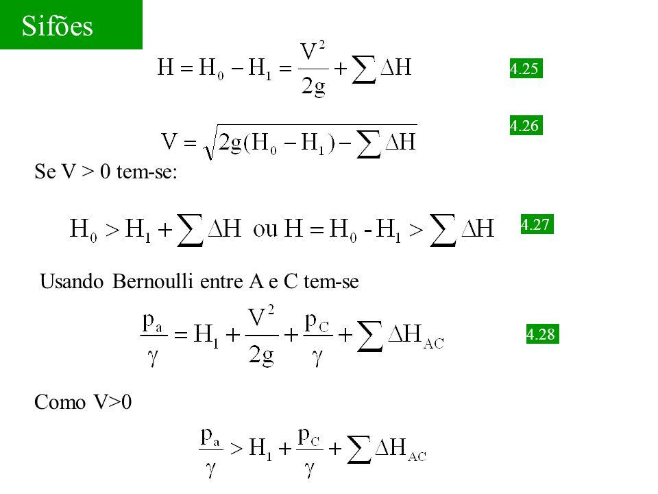 Sifões Se V > 0 tem-se: Usando Bernoulli entre A e C tem-se