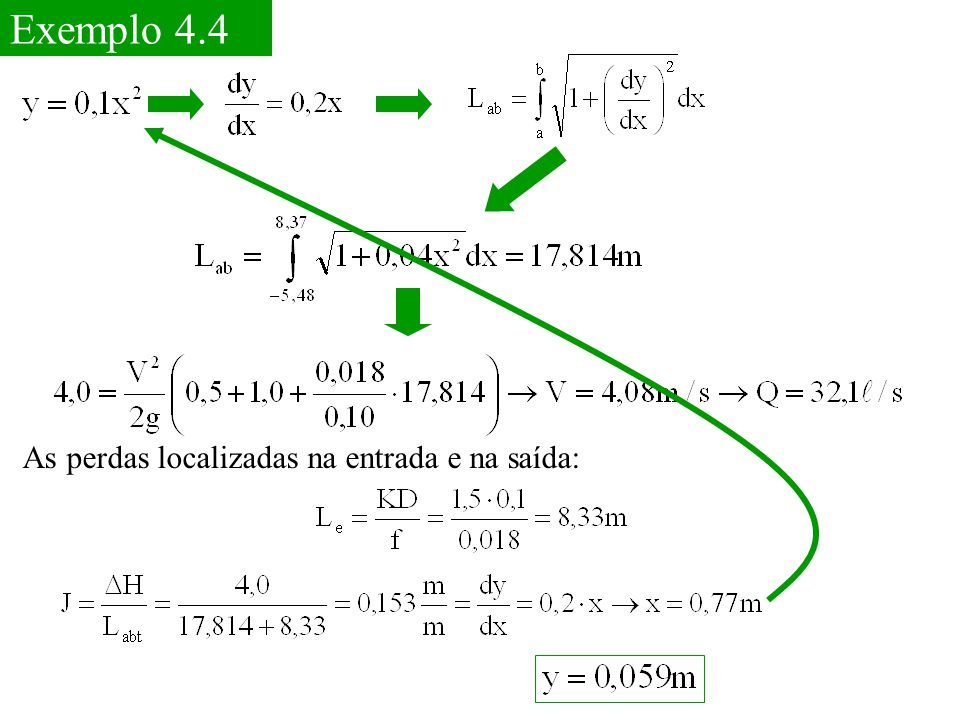 Exemplo 4.4 As perdas localizadas na entrada e na saída: