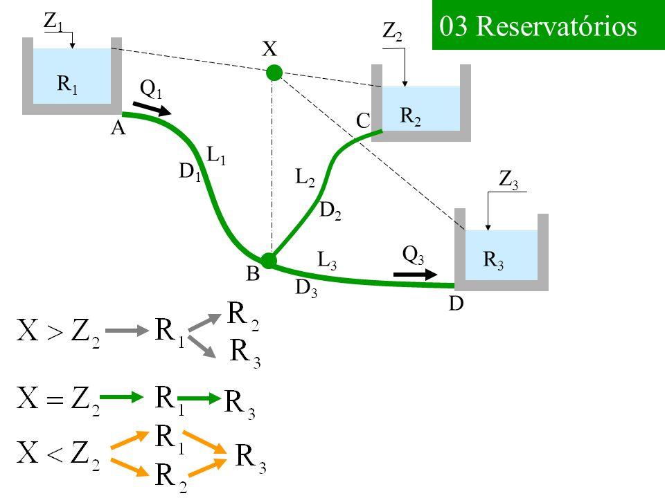 03 Reservatórios Z1 Z2 X R1 Q1 R2 C A L1 D1 L2 Z3 D2 Q3 L3 R3 B D3 D