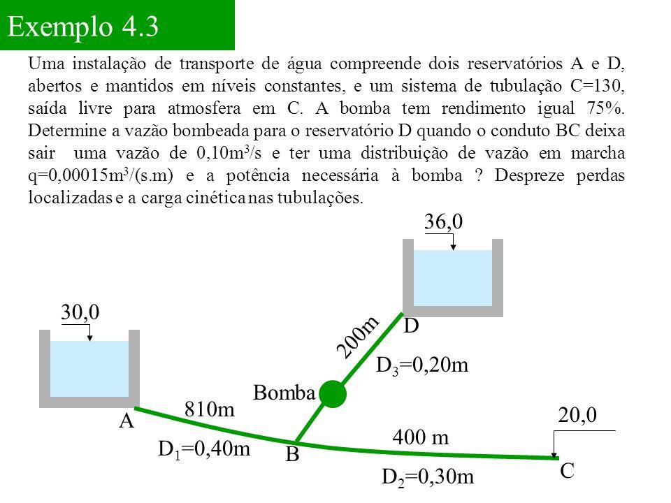 Exemplo 4.3 36,0 30,0 D 200m D3=0,20m Bomba 810m 20,0 A 400 m D1=0,40m