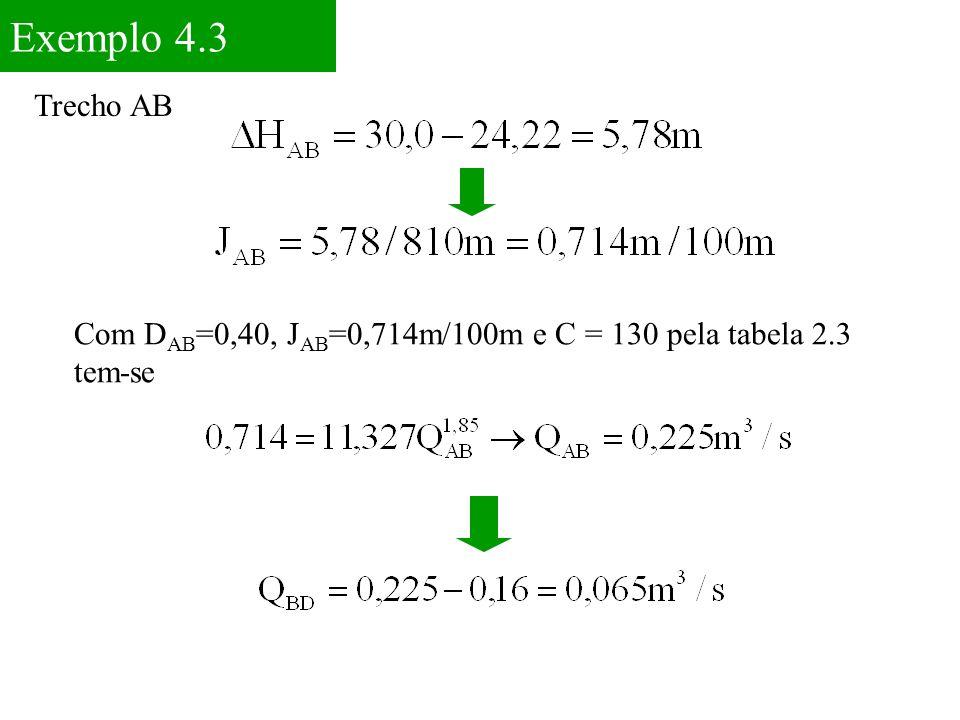 Exemplo 4.3 Trecho AB Com DAB=0,40, JAB=0,714m/100m e C = 130 pela tabela 2.3 tem-se