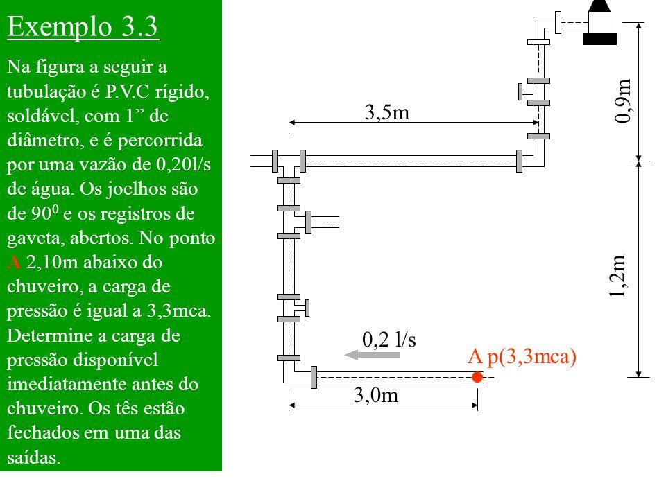 Exemplo 3.3 0,9m 3,5m 1,2m 0,2 l/s A p(3,3mca) 3,0m
