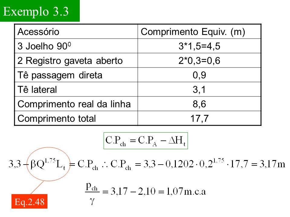 Exemplo 3.3 Acessório Comprimento Equiv. (m) 3 Joelho 900 3*1,5=4,5
