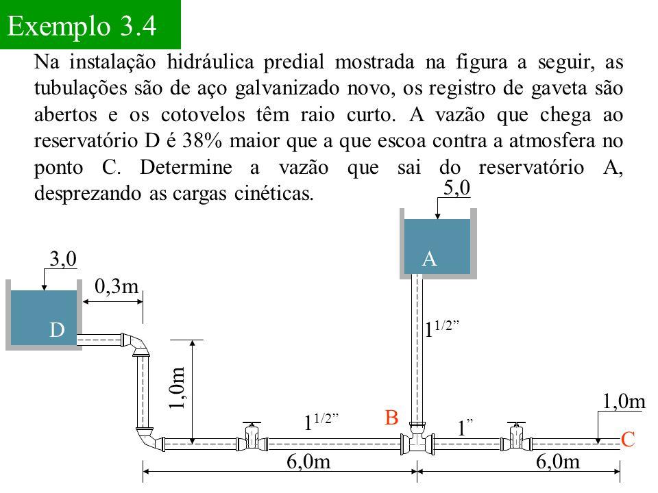 Exemplo 3.4