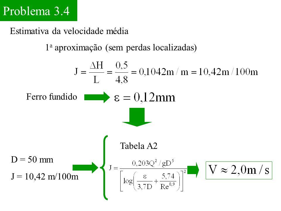 Problema 3.4 Estimativa da velocidade média
