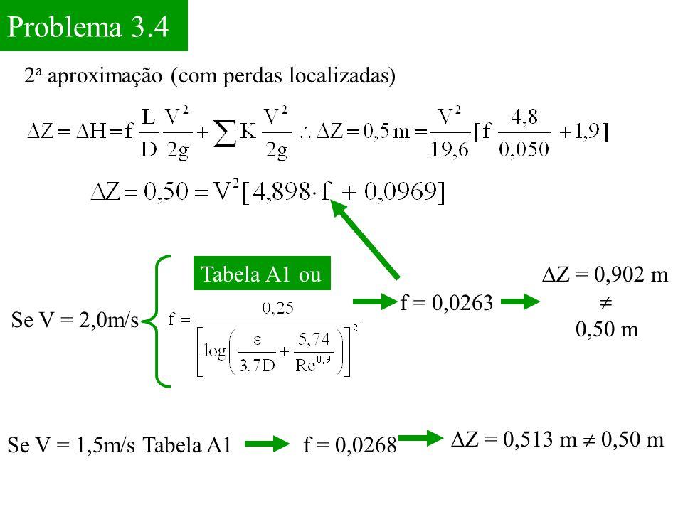Problema 3.4 2a aproximação (com perdas localizadas) Tabela A1 ou