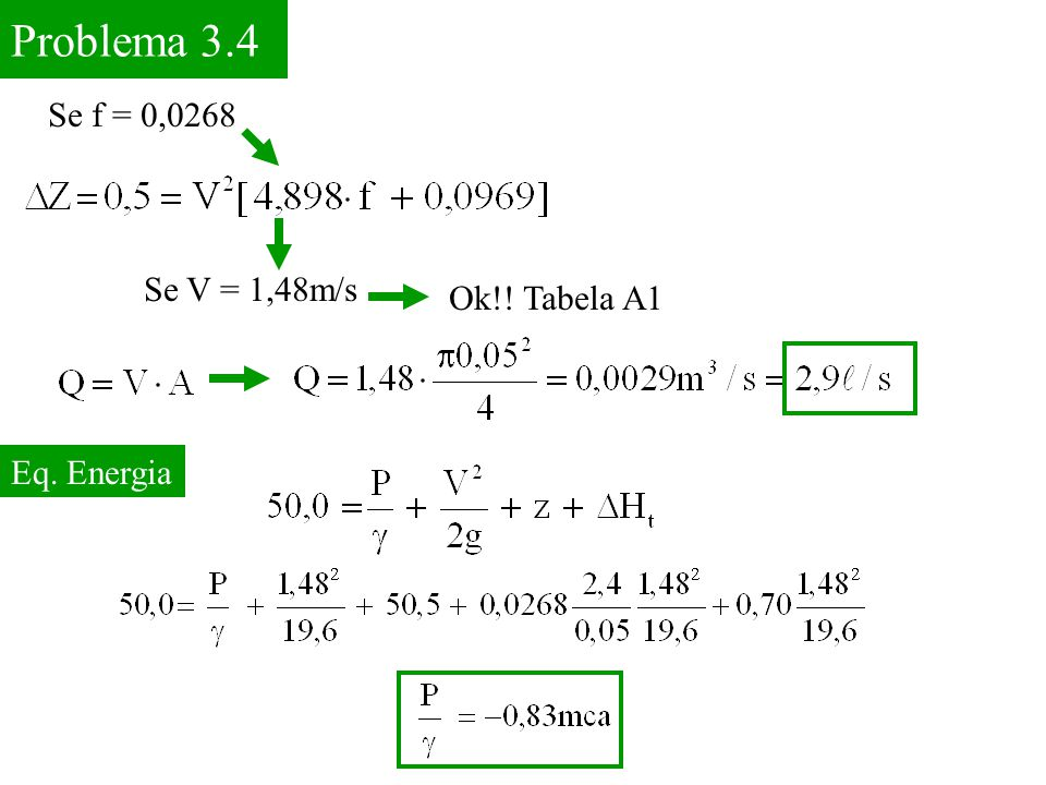 Problema 3.4 Se f = 0,0268 Se V = 1,48m/s Ok!! Tabela A1 Eq. Energia