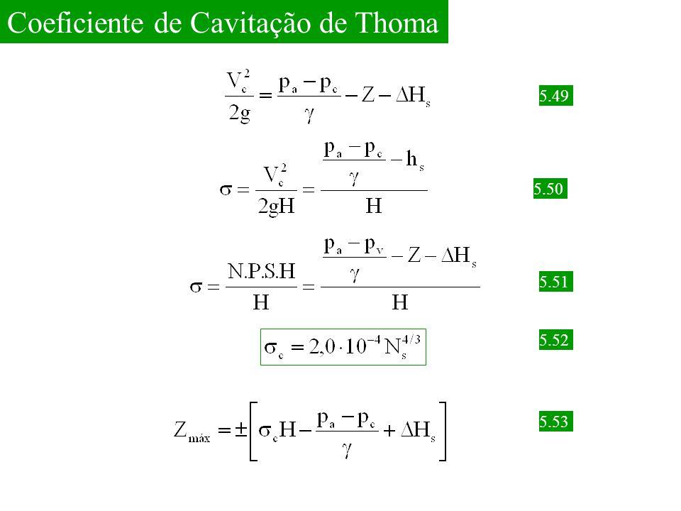 Coeficiente de Cavitação de Thoma
