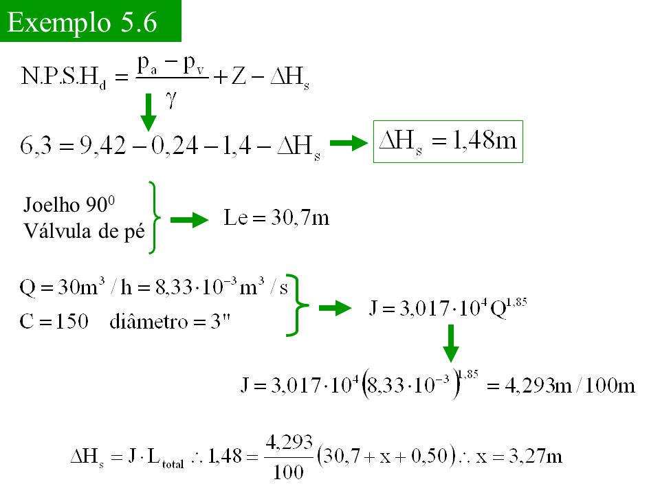 Exemplo 5.6 Joelho 900 Válvula de pé