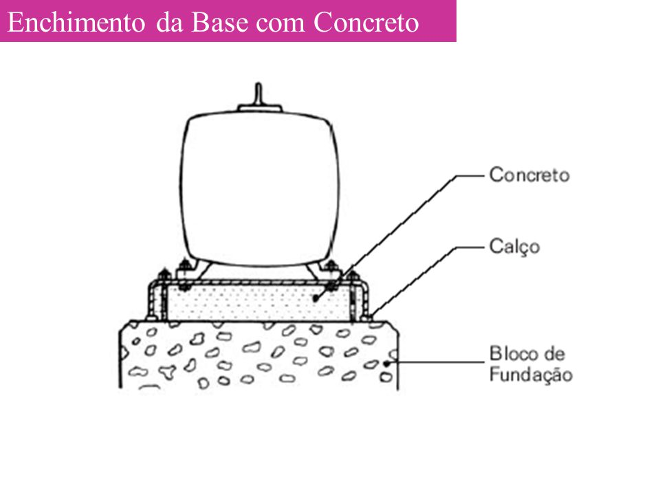 Enchimento da Base com Concreto