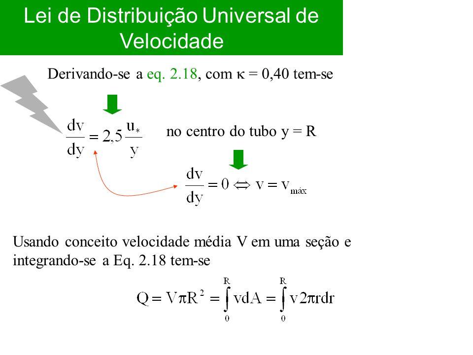 Lei de Distribuição Universal de Velocidade