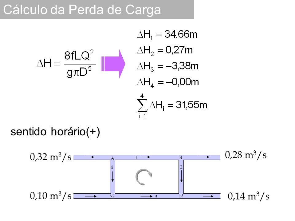 Cálculo da Perda de Carga