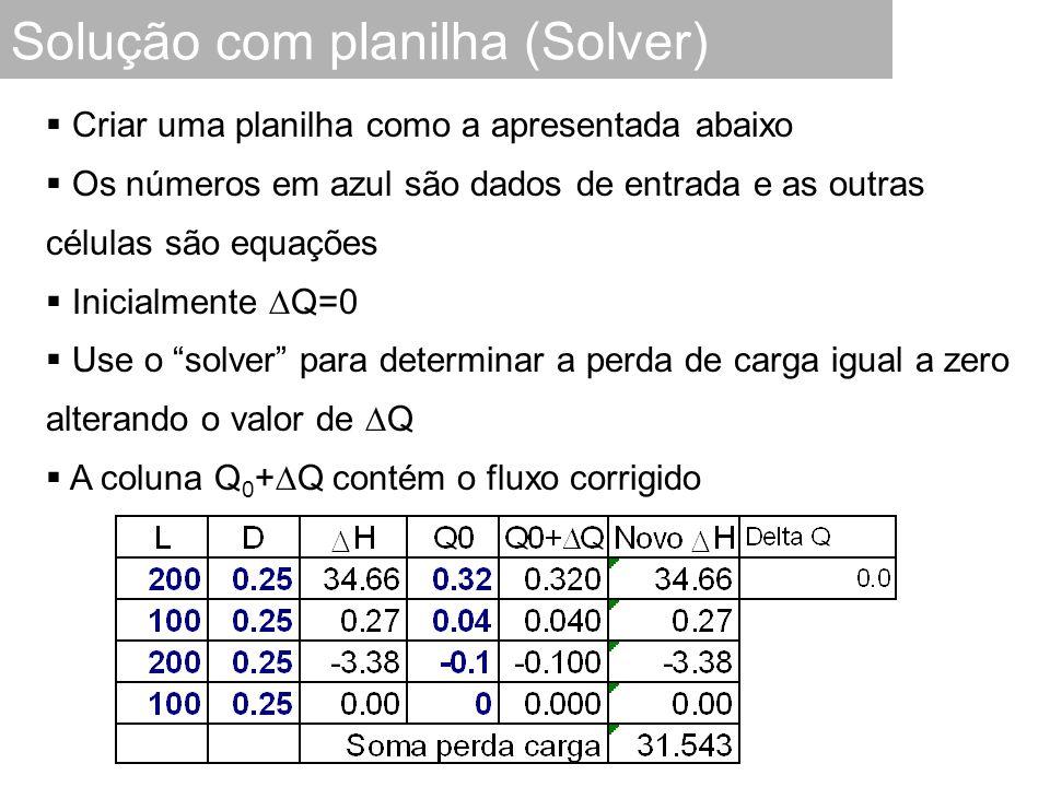 Solução com planilha (Solver)