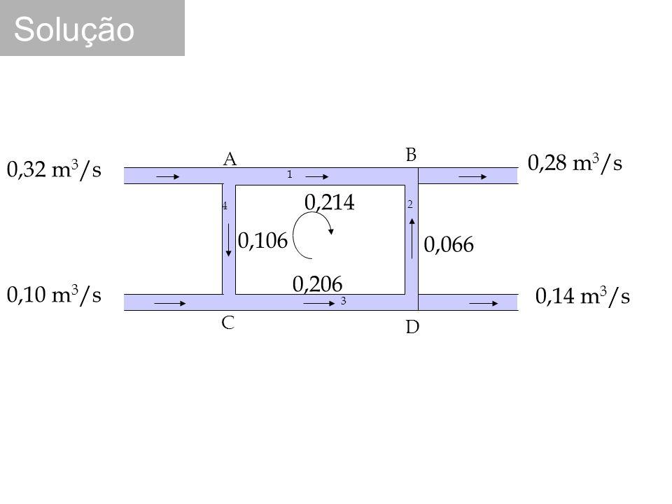 Solução B A 0,28 m3/s 0,32 m3/s 1 0,214 4 2 0,106 0,066 0,206 0,10 m3/s 0,14 m3/s 3 C D