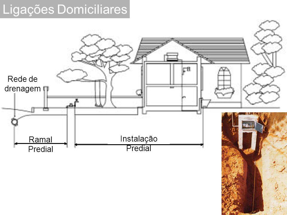 Ligações Domiciliares