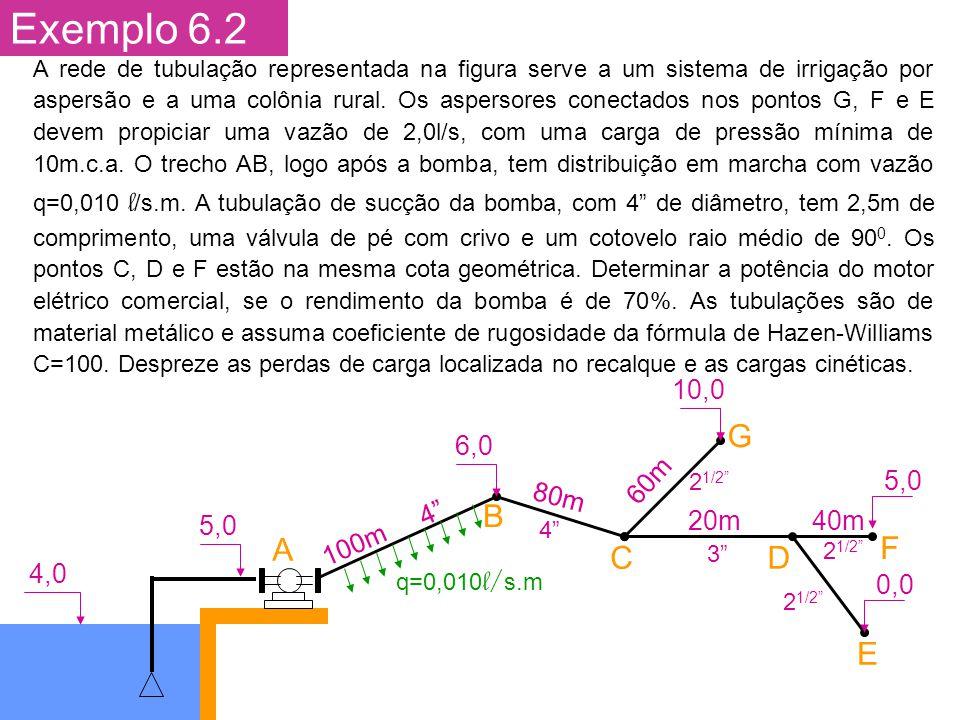 Exemplo 6.2 G B A F C D E 10,0 6,0 60m 5,0 80m 4 5,0 20m 40m 100m 4,0