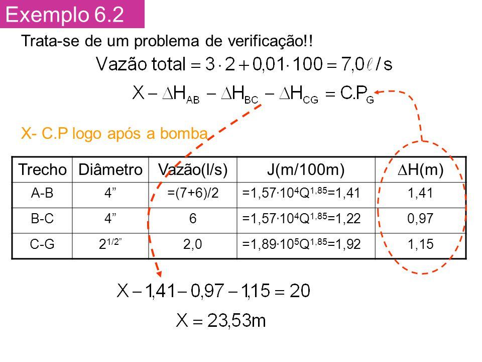 Exemplo 6.2 Trata-se de um problema de verificação!!