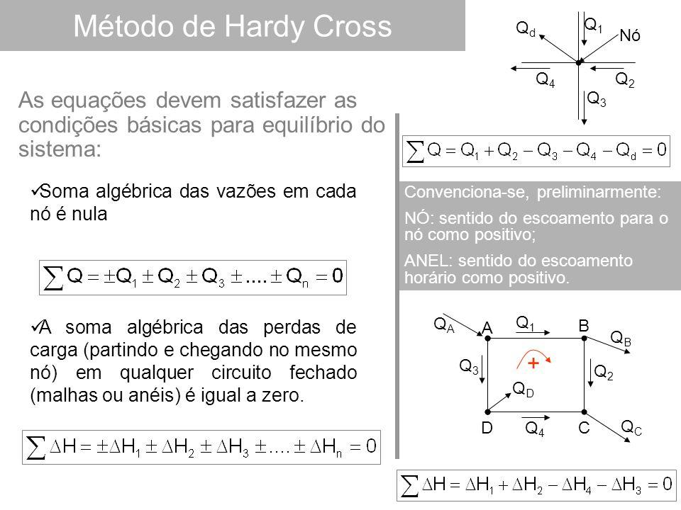Método de Hardy Cross Qd. Q1. Nó. Q4. Q2. As equações devem satisfazer as condições básicas para equilíbrio do sistema: