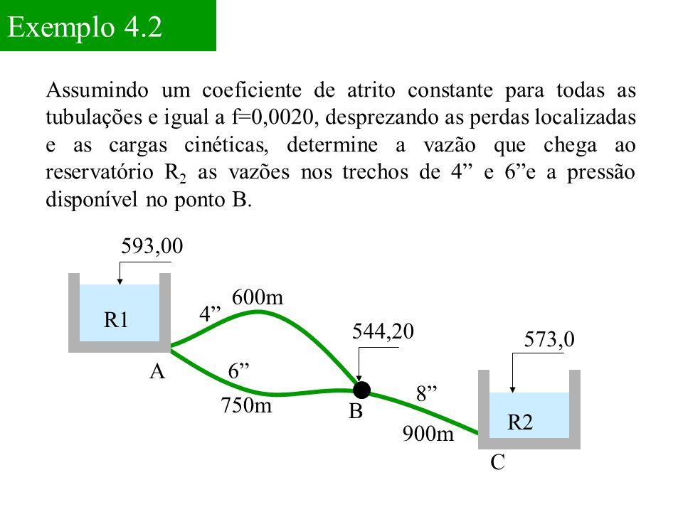 Exemplo 4.2