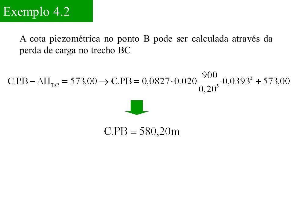 Exemplo 4.2 A cota piezométrica no ponto B pode ser calculada através da perda de carga no trecho BC.