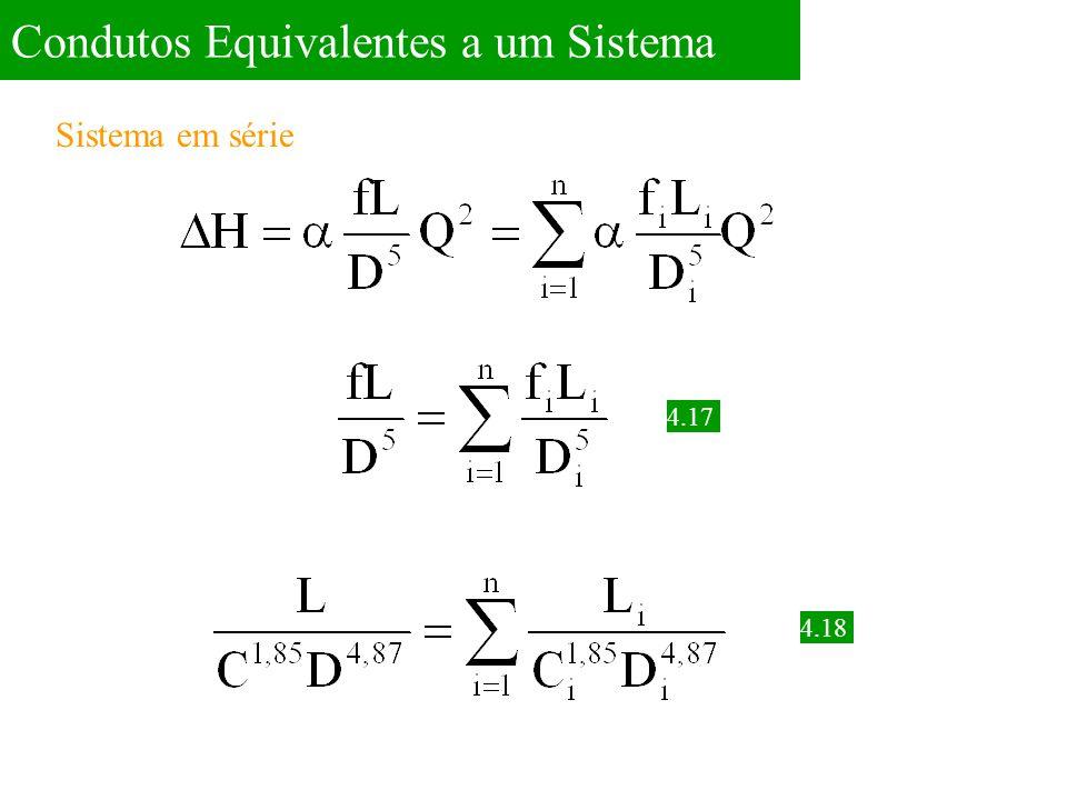 Condutos Equivalentes a um Sistema