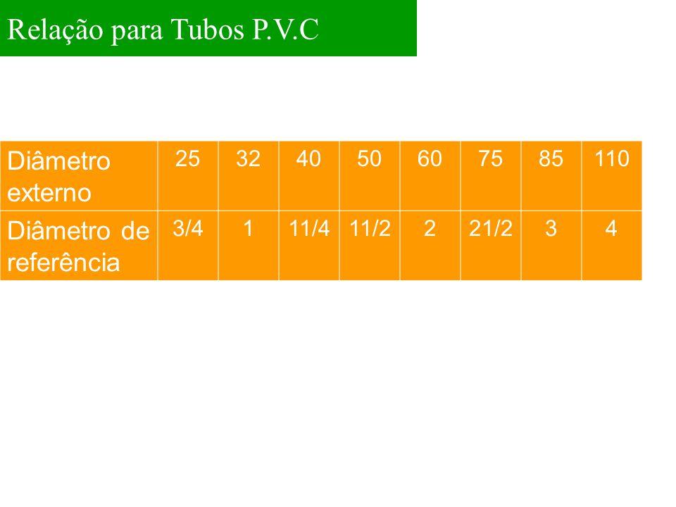 Relação para Tubos P.V.C Diâmetro externo Diâmetro de referência 25 32