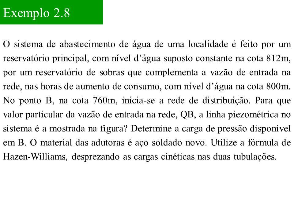 Exemplo 2.8