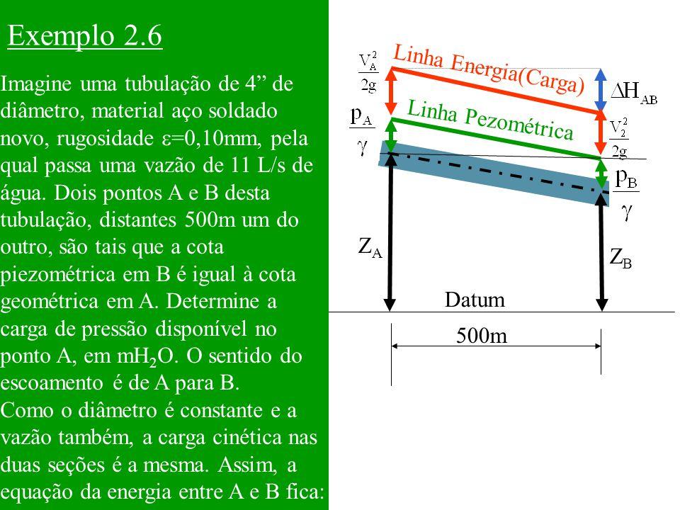 Exemplo 2.6 Linha Energia(Carga)