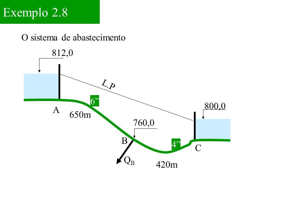 Exemplo 2.8 O sistema de abastecimento 812,0 L.P 6 800,0 A 650m 760,0