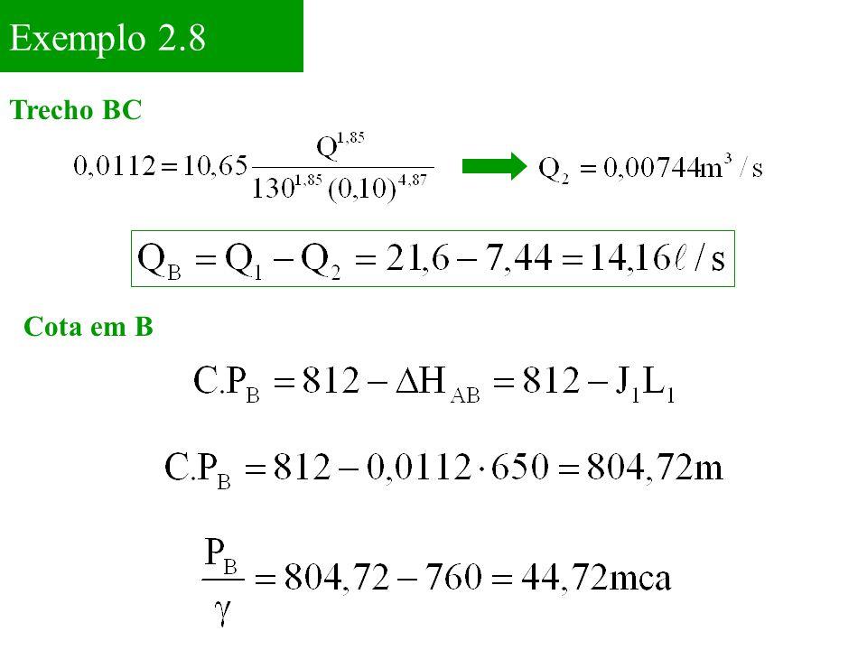 Exemplo 2.8 Trecho BC Cota em B