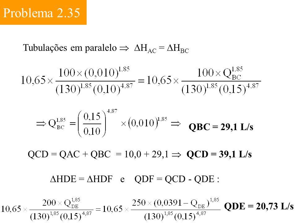 Problema 2.35 Tubulações em paralelo  HAC = HBC QBC = 29,1 L/s