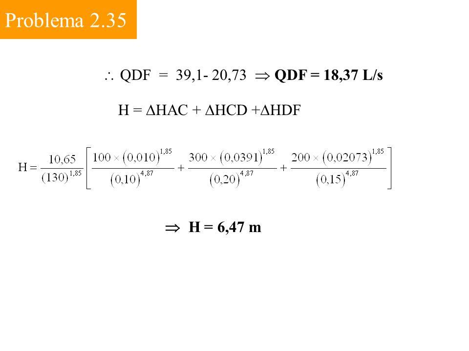 Problema 2.35  QDF = 39,1- 20,73  QDF = 18,37 L/s