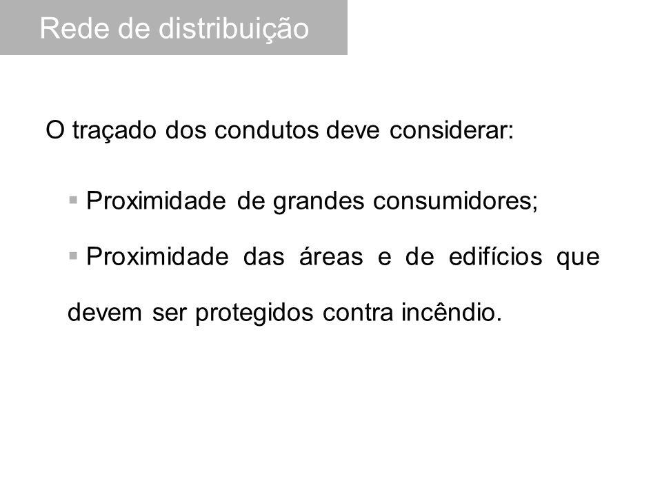 Rede de distribuição O traçado dos condutos deve considerar: